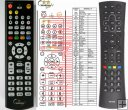 Humax RM-H04S - replacement remote control