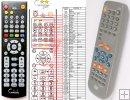 Elta 8898CS - replacement remote control