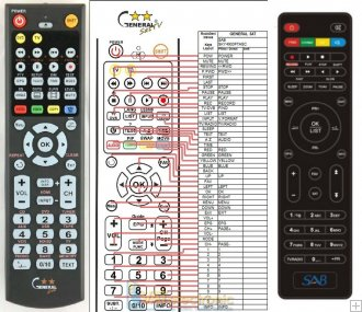 Sab SKY 4900 FTASC HD remote control replacement