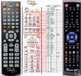Clarke-Tech HD 4100 PLUS - replacement remote control