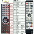 Funai NB321, NB331, NB320 - remote control replacement