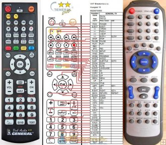 Amstrad DX3010 remote control replacement