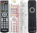 Philips HTS2511/12 remote control replacement