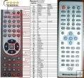 Hometech DVD - Replacement remote control