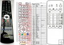 Toshiba 2140TS replacement remote control