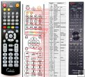Pioneer RC-2931 - replacement remote control