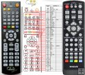 EVOLVE Scorpio DT-3010 - replacement remote control