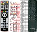Grundig UMS2020 - replacement remote control