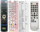 Daewoo R-46C31 - replacement remote control