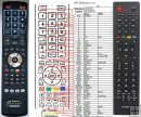 HISENSE ER-22601B remote control replacement