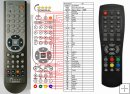 Steinner STT110, STT150 - Replacement remote control