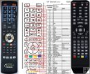Mascom K77, K78 remote control replacement