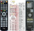 ONKYO RC-605S, RC-681M replacement remote control