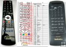 Technics​ EUR642101 - replacement remote control