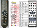Sharp RRMCG0409AWSA - replacement remote control
