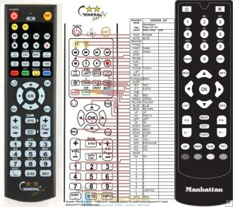 Manhattan Plaza DS-100 - replacement remote control