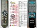 Redstar RS213, RS214, RS215, RS217 - replacement remote control