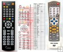 Provision DVD-2500 - replacement remote control
