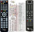 Sunsat S300 HDi replacement remote control