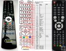 Technika 22-541 - replacement remote control