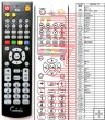 Elta 8897-CS - replacement remote control