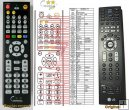 LG AKB31223203 replacement remote control