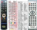 Pioneer XXD3101 - replacement remote control