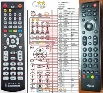 4GEEK PLAYO WI-FI remote control replacement