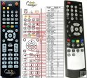 Bigsat BS-S780, BS-S100 replacement remote control