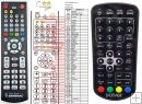 Denver MT-980T2H remote control replacement