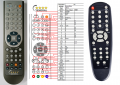 inSPORTline CF040 - replacement remote control