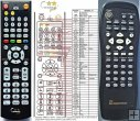 Cyberhome CH-DVD402 Replacement remote control
