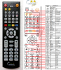 Silva Schneider DVR-4955 - replacement remote control