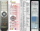 Panasonic EUR7502XJ0 - replacement remote control