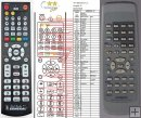 Hitachi RB-AXM7 remote control replacement