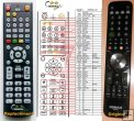 Humax HDPVR-5000T - replacement remote control