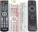 Philips 996510031606, YKF224-037 remote control replacement