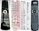 Onkyo RC-390M - replacement remote control