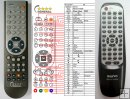 SANYO RB-DV1480M - Replacement remote control