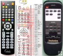 Technics EUR645403 - replacement remote control