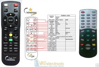 MediaLY LED G150 - replacement remote control
