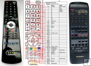 Techcnics RAK-SC511W - replacement remote control