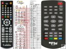 FTE MAXIMAL MAX T21L remote control replacement