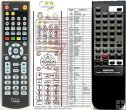 Aiwa RC-TN990 - replacement remote control