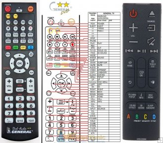 Remote For Samsung AH59-02630A HT-H7730WM HT-H6530WM HT-H6500WMZA Home Theater