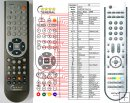Odys MultiFlat Cinema II - replacement remote control