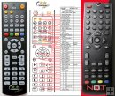 Not Only TV LV6TBOXHDA2 - replacement remote control