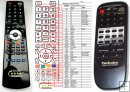 Technics EUR645273 - replacement remote control