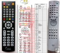 Arcam CR-389 - replacement remote control