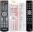 Kiss 1600 - replacement remote control